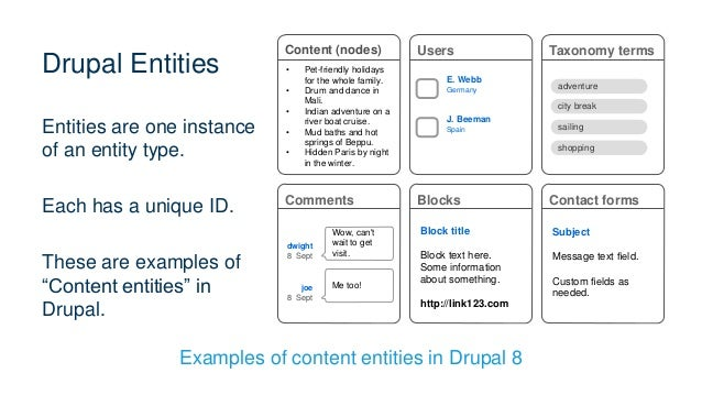Drupal Entities Users Taxonomy terms E. ...
