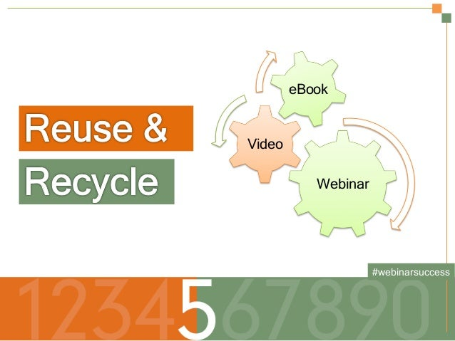 Secrets to a Successful Webinar | HubSpot and ReadyTalk Slide 11