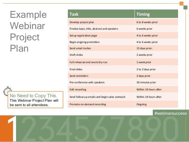 Secrets to a Successful Webinar | HubSpot and ReadyTalk Slide 7