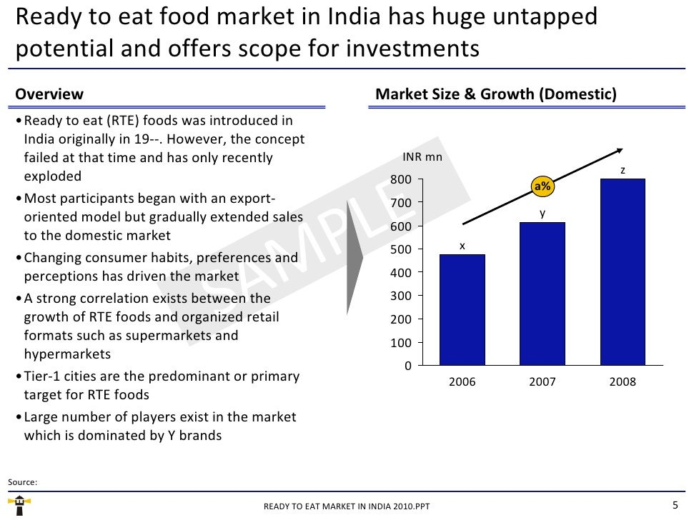 Market Research Report Ready To Eat Market In India 2010