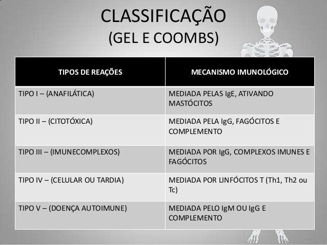 CLASSIFICAÇÃO (GEL E COOMBS) TIPOS DE REAÇÕES MECANISMO IMUNOLÓGICO TIPO I – (ANAFILÁTICA) MEDIADA PELAS IgE, ATIVANDO MAS...
