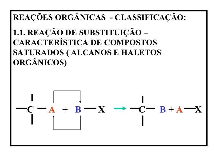 REAÇÕES ORGÂNICAS  - CLASSIFICAÇÃO: 1.1. REAÇÃO DE SUBSTITUIÇÃO – CARACTERÍSTICA DE COMPOSTOS SATURADOS ( ALCANOS E HALETO...