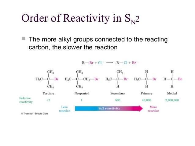 Reaksi Sn 1 Sn 2 E 1 Dan E 2