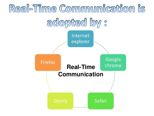 Functions of Real-Time Communication It permit computer users to exchange multimedia and audio content in real-time. It wi...