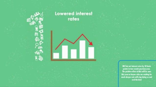 Real estate trends in 2016 Slide 2
