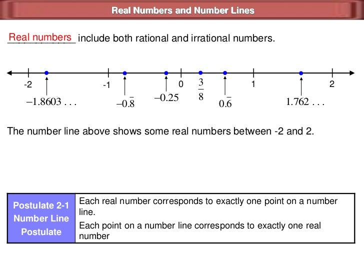 Free Worksheets Rational Numbers Number Line Worksheets Free – Rational Irrational Numbers Worksheet