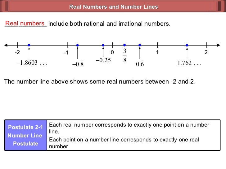 Real Numbers Number Lines Geometry 21 – Rational Numbers on a Number Line Worksheet