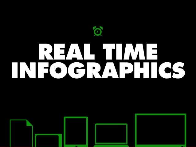REAL TIME INFOGRAPHICS