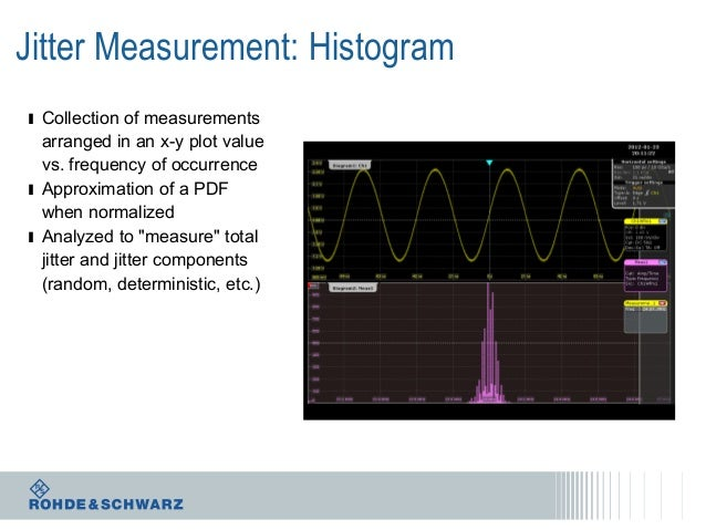 Jitter Measurement: Histogram ı Collection of measurements arranged in an x-y plot value vs. frequency of occurrence ı App...