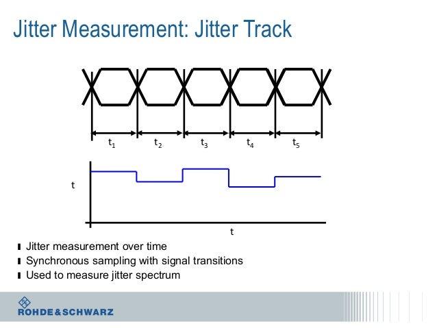 Jitter Measurement: Jitter Track  t1  t2  t3  t4  t  t  ı Jitter measurement over time ı Synchronous sampling with signal ...