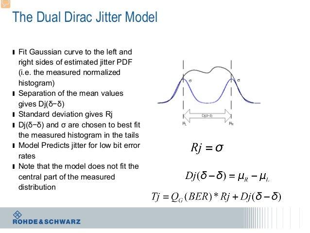 The Dual Dirac Jitter Model ı Fit Gaussian curve to the left and  ı ı ı ı ı  right sides of estimated jitter PDF (i.e. the...