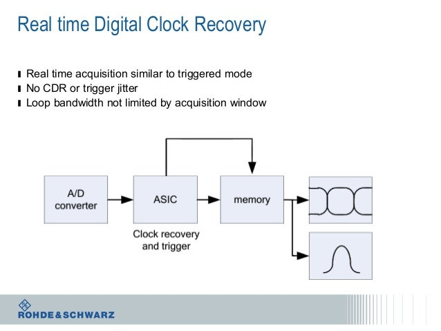 Real time Digital Clock Recovery ı Real time acquisition similar to triggered mode ı No CDR or trigger jitter ı Loop bandw...