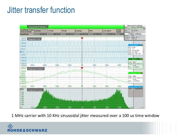 Jitter transfer function  1 MHz carrier with 10 KHz sinusoidal jitter measured over a 100 us time window