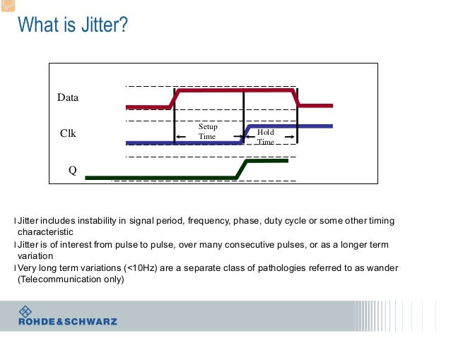 What is Jitter?  Data Clk  Setup Time  Hold Time  Q  l Jitter includes instability in signal period, frequency, phase, dut...