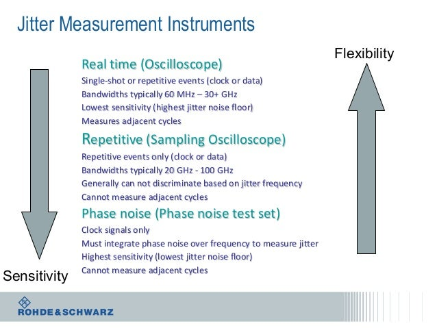 Jitter Measurement Instruments Real time (Oscilloscope) Single-shot or repetitive events (clock or data) Bandwidths typica...