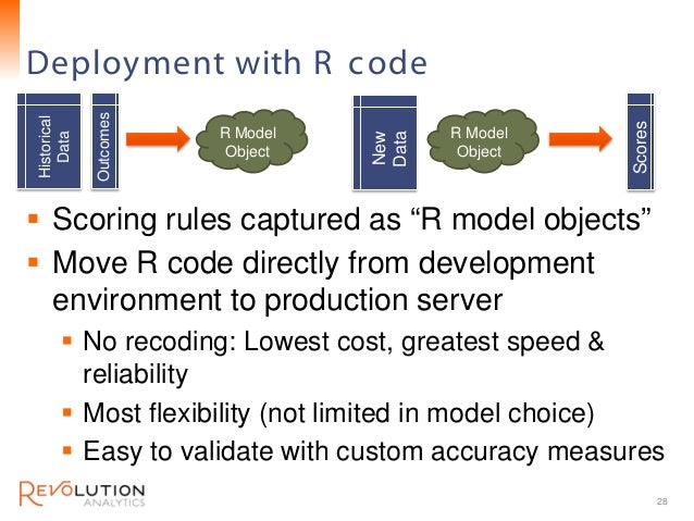 ... 27. Deployment with R ...