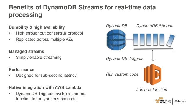 Real-time Data Processing with Amazon DynamoDB Streams and