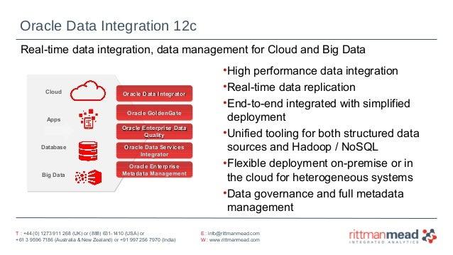 Real-Time Data Replication to Hadoop using GoldenGate 12c