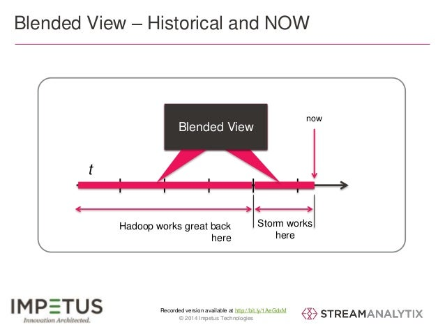 Blended View – Historical and NOW  Recorded version available at http://bit.ly/1AeGdxM  t  11 © 2014 Impetus Technologies ...