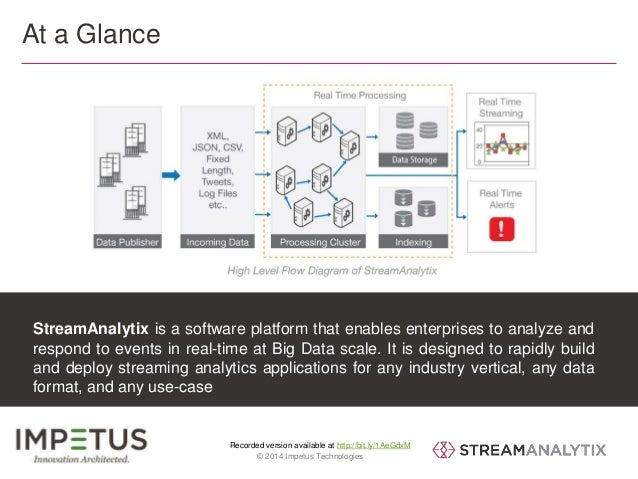 StreamAnalytix is a software platform that enables enterprises to analyze and  respond to events in real-time at Big Data ...