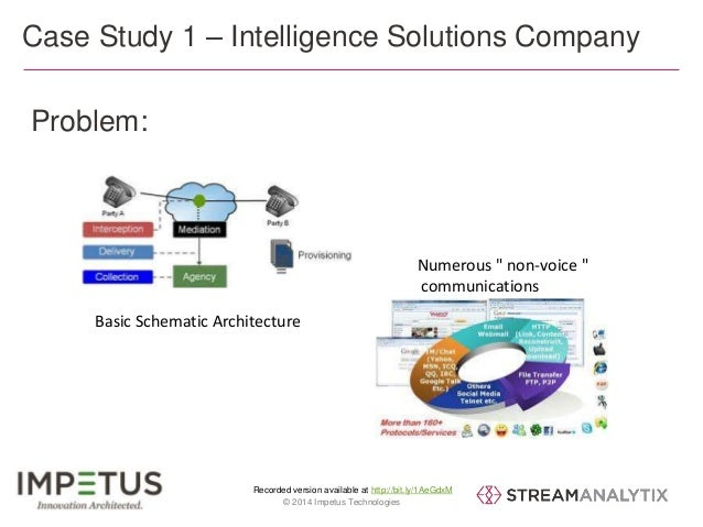 Case Study 1 – Intelligence Solutions Company  Basic Schematic Architecture  Recorded version available at http://bit.ly/1...