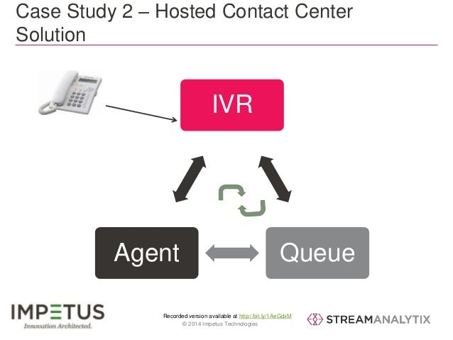 Case Study 2 – Hosted Contact Center  Solution  IVR  Agent Queue  Recorded version available at http://bit.ly/1AeGdxM  28 ...