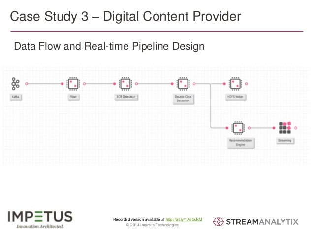 Case Study 3 – Digital Content Provider  Data Flow and Real-time Pipeline Design  Recorded version available at http://bit...