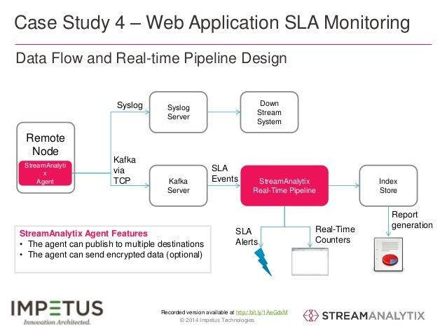 Case Study 4 – Web Application SLA Monitoring  Syslog  Server  Kafka  Server  StreamAnalytix Agent Features  • The agent c...