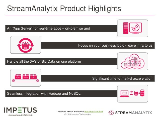 """StreamAnalytix Product Highlights  An """"App Server"""" for real-time apps – on-premise and  cloud  Focus on your business logi..."""