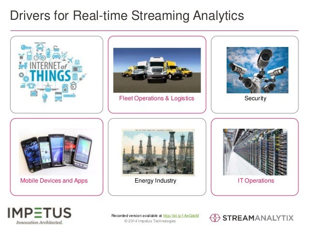 Drivers for Real-time Streaming Analytics  Fleet Operations & Logistics Security  Mobile Devices and Apps Energy Industry ...