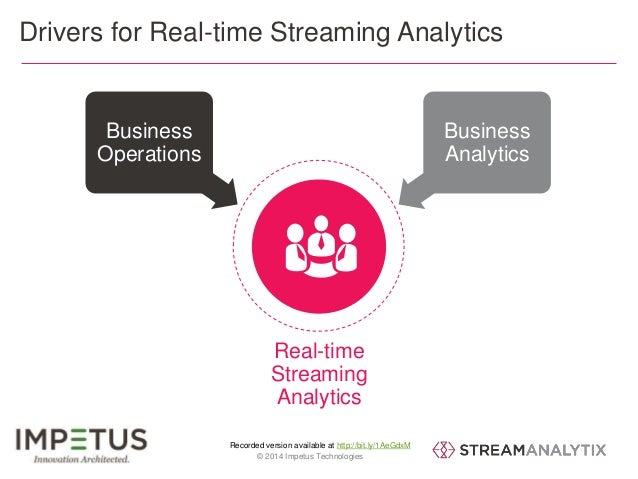 Drivers for Real-time Streaming Analytics  Recorded version available at http://bit.ly/1AeGdxM  Business  Operations  9 © ...