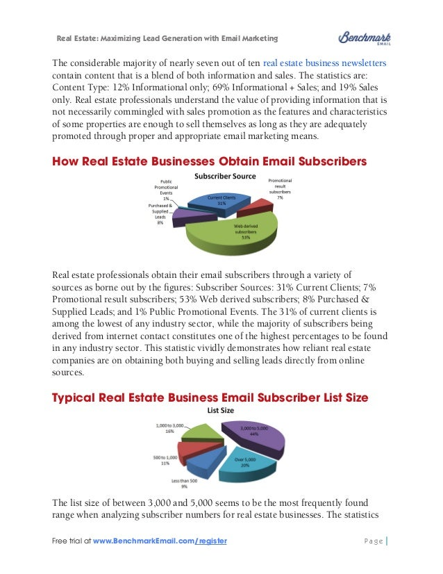 Real Estate: Maximizing Lead Generation with Email Marketing  show that 9% of lists are less than 500; 11% 500-1,000; 16% ...