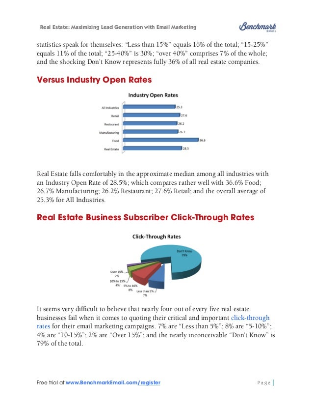 Real Estate: Maximizing Lead Generation with Email Marketing  Versus Industry Click-Through Rates  Although it is based on...