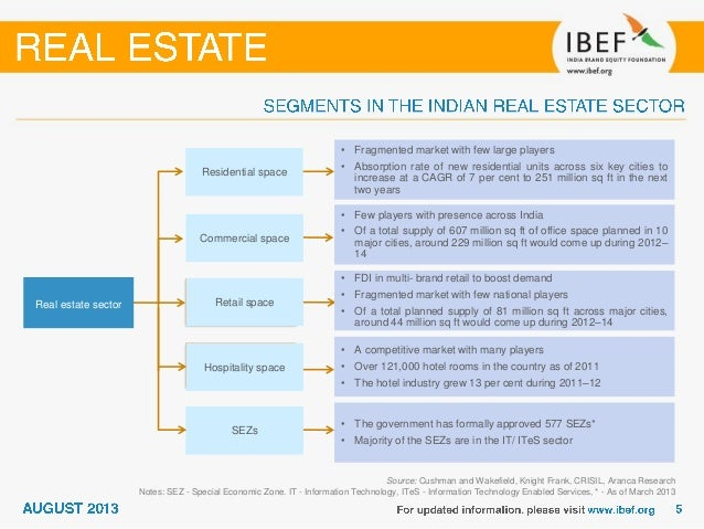 real estate industry in india The importance that the government of india places on bridging the country's acute infrastructure deficit is evident from the two fold increase in the planned outlay for the infrastructure sector in the 12th five year plan significant infrastructure investments, along with revival in industrial capex and improvement in real estate.