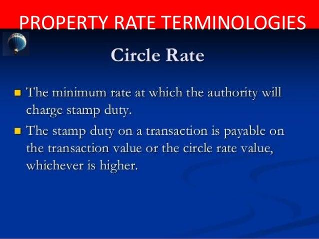 PROPERTY RATE TERMINOLOGIES