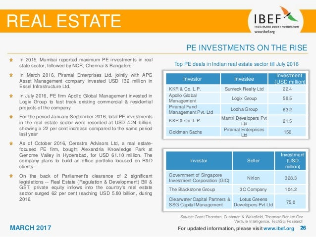 real estate india sector Transactions in the real estate sector 3 india's real estate industry has rapidly evolved into an organised sector in the last 10 years, riding on the back.