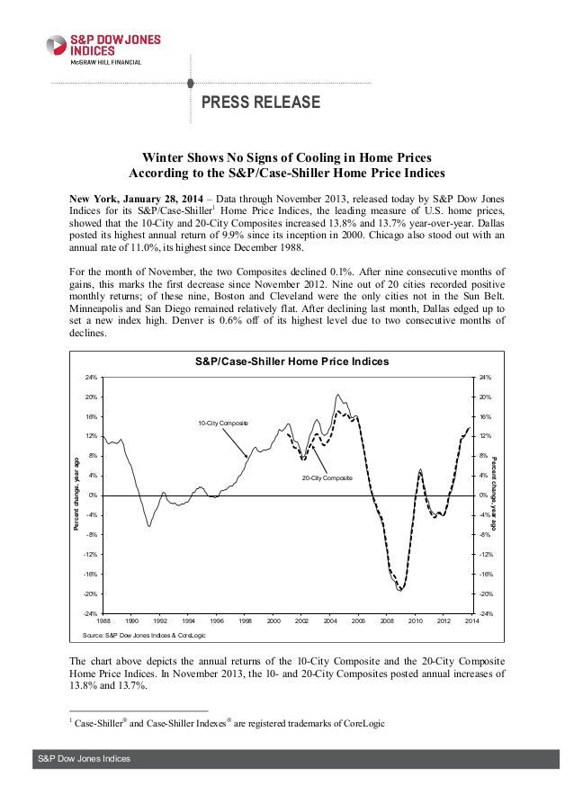 PRESS RELEASE Winter Shows No Signs of Cooling in Home Prices According to the S&P/Case-Shiller Home Price Indices New Yor...