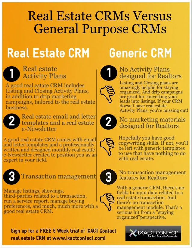 Real Estate C    I s Versus General Purpose         Real estate  Activity Plans  A good real estate CRM includes Listing a...