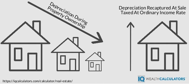 Depreciation During Property Ownership Depreciation Recaptured At Sale  Taxed At Ordinary Income Rate / Sc 1 St SlideShare