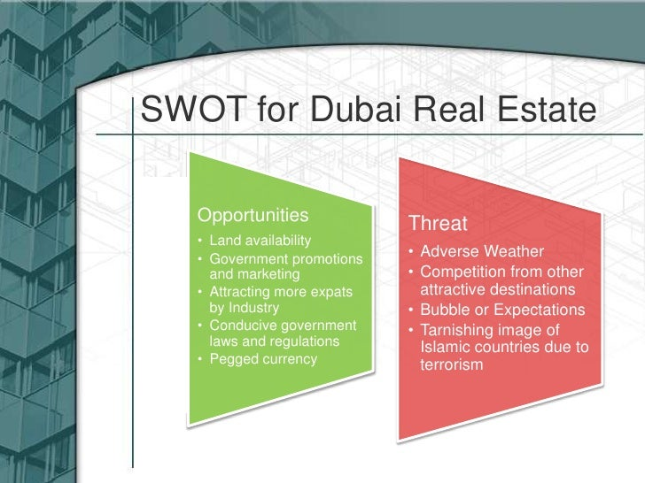 swot analysis of real estate portals One popular method of environmental scanning is swot analysis  multiple  free accounts on different websites to connect with a huge number of customers.
