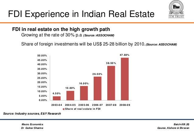 fdi in real estate of india India fully opened fdi in real estate in 2005 however, norms issued later made a minimum capitalization of $10 million for wholly-owned.