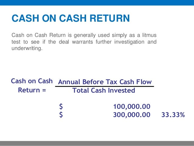 Real Estate Investing 101: Financial Analysis
