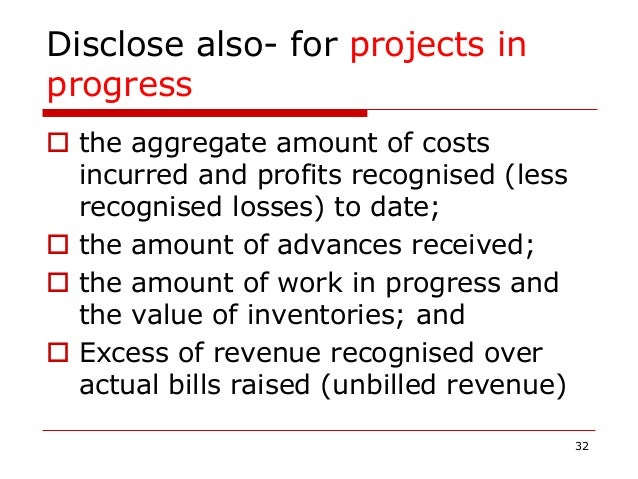Disclose also- for projects in progress  the aggregate amount of costs incurred and profits recognised (less recognised l...
