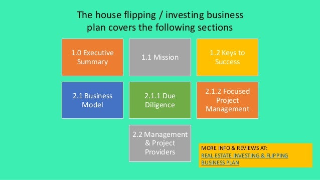 Real estate house flipping business plan template and for House flipping business names