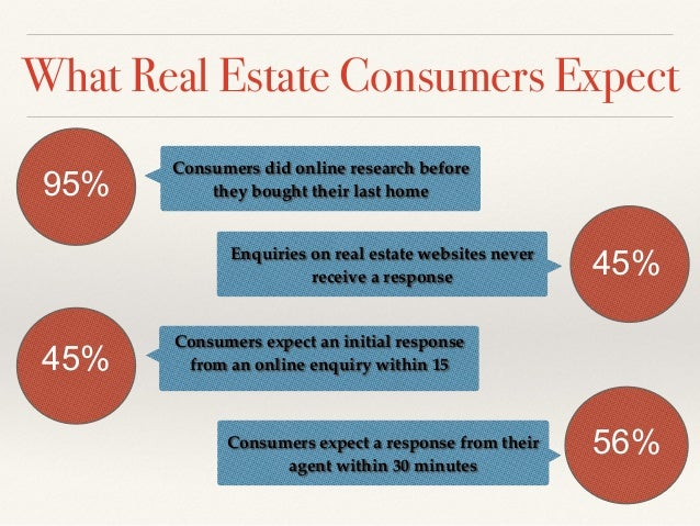 8. What Real Estate ...