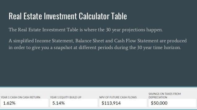Real estate Investment Calculator | Rental Property Calculator
