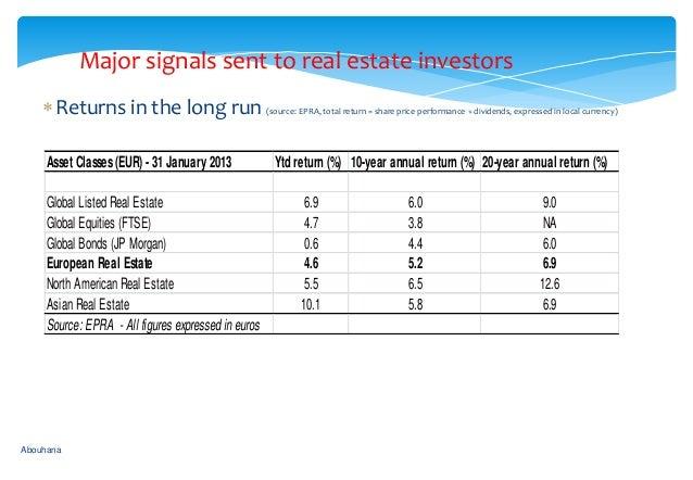 Asian real estate investors