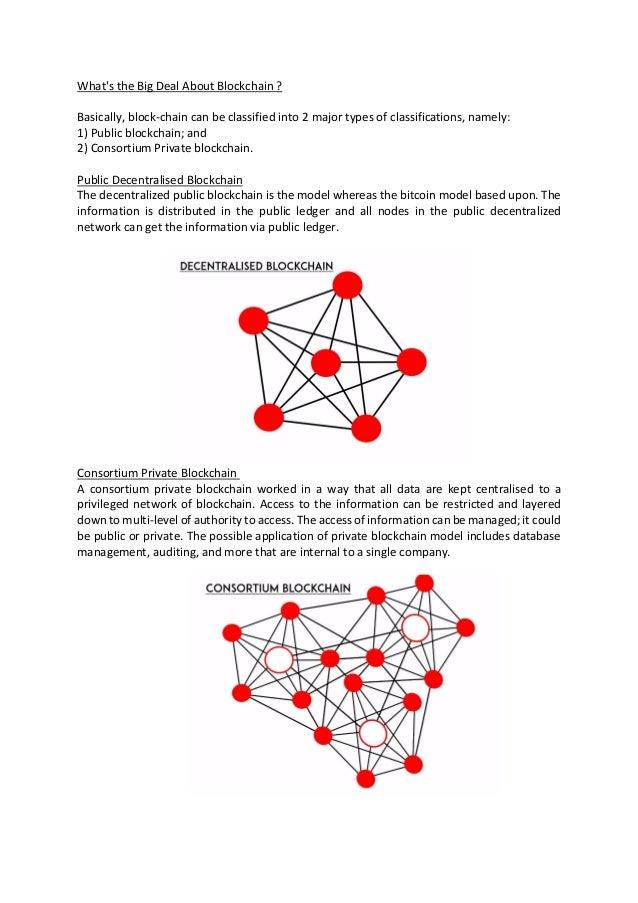 What'stheBigDealAboutBlockchain?  Basically,block-chaincanbeclassifiedinto2majortypesofclassification...