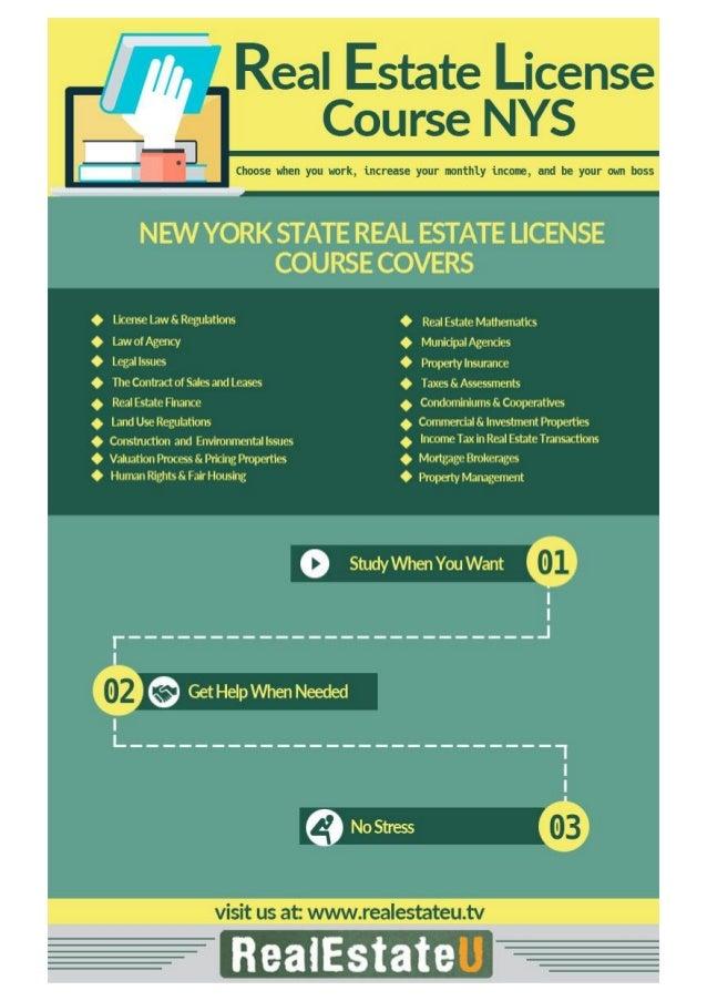 real estate license ny
