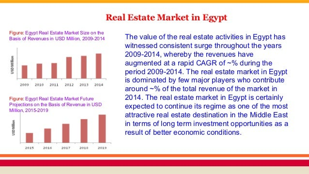 Real Estate Market in Middle East Analysis and Future Forecast 2019 – Sample Real Estate Market Analysis